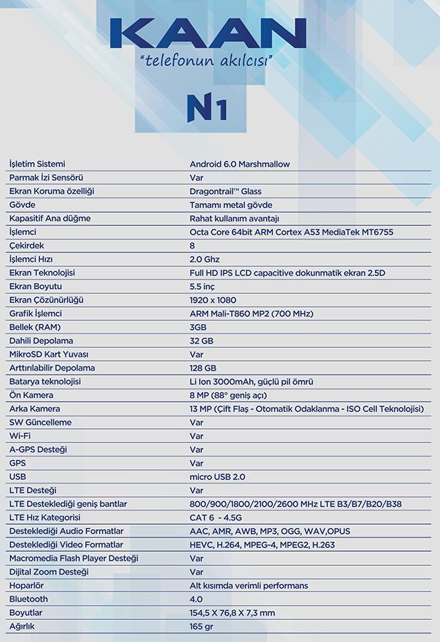 KAAN-N1-Spec