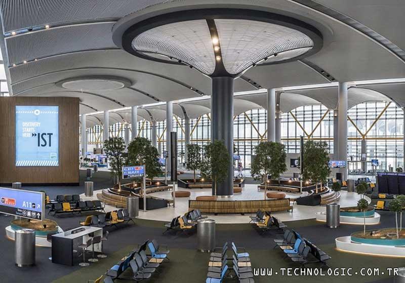 İstanbul Havalimanı Günsan Aydınlatma