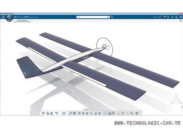 solar iha Güneş enerjili insansız hava aracı